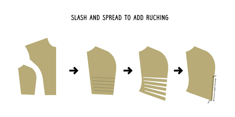 slash and spread ruching